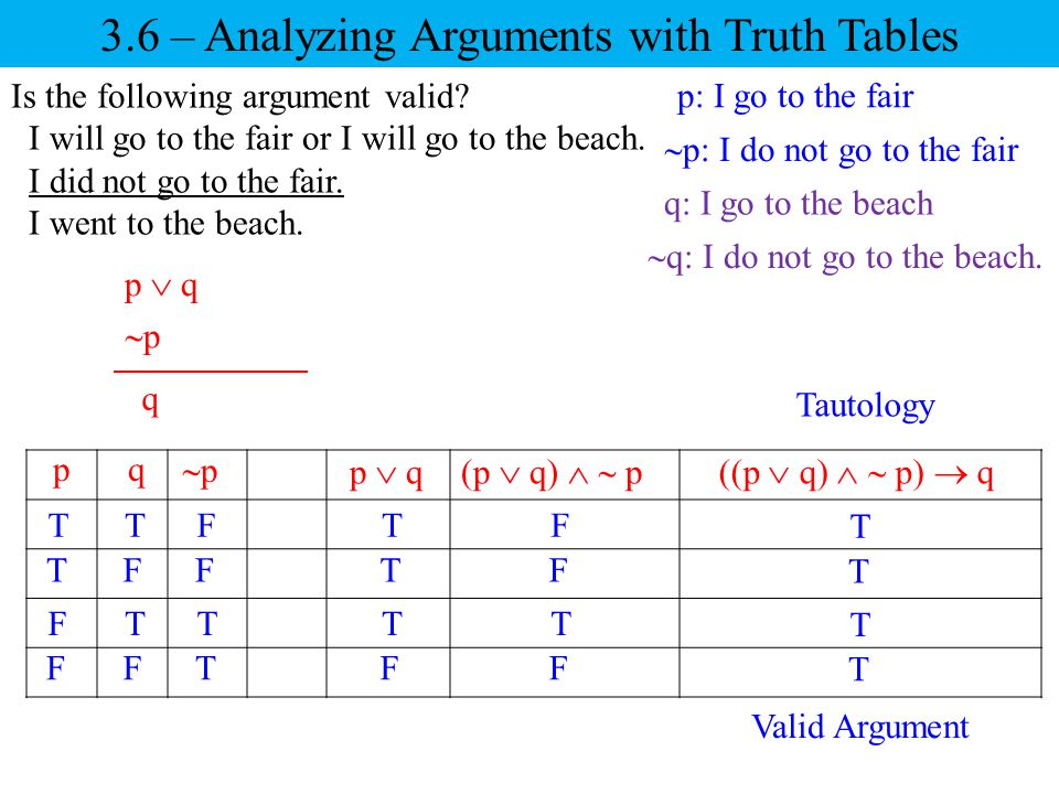 3.6 – Analyzing Arguments with Truth Tables