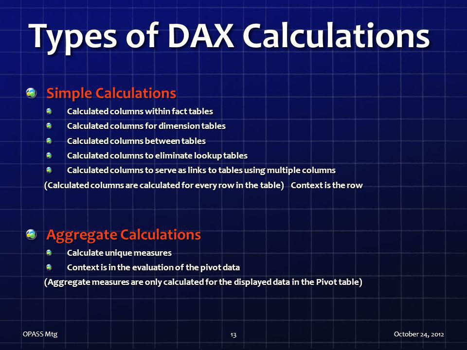 Types of DAX Calculations