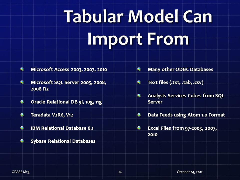 Tabular Model Can Import From
