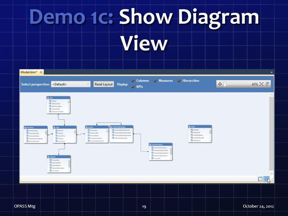 Demo 1c: Show Diagram View