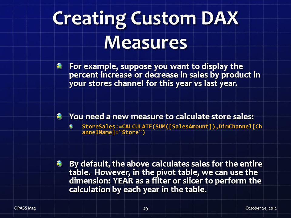 Creating Custom DAX Measures