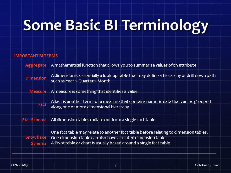Some Basic BI Terminology