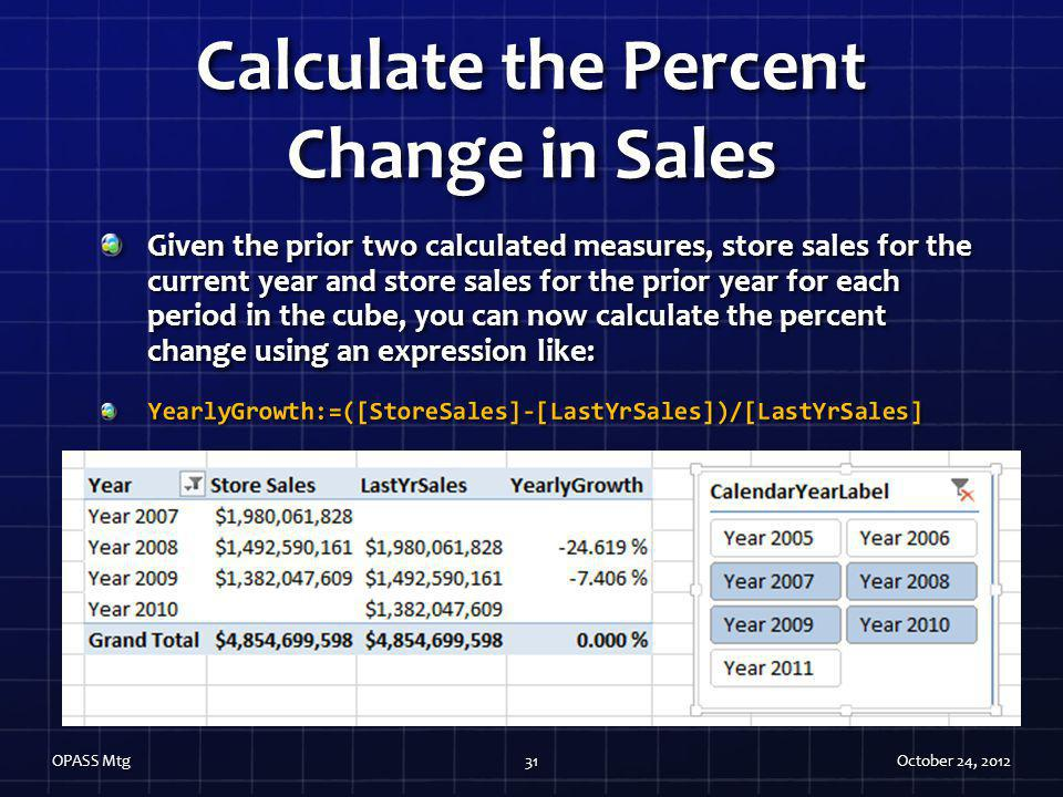 Calculate the Percent Change in Sales