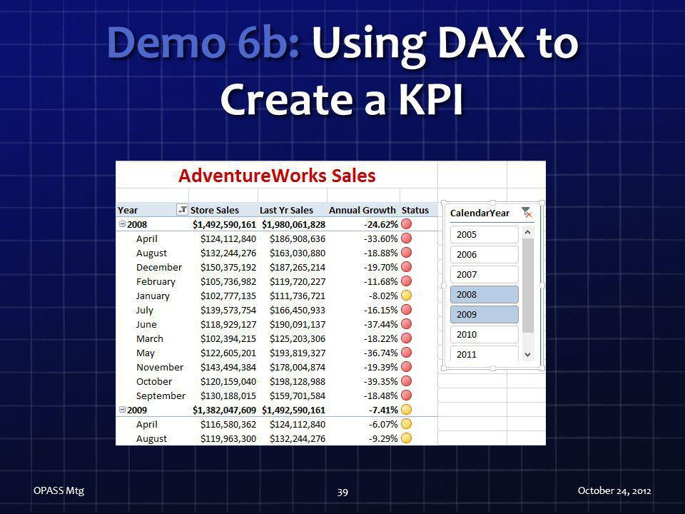 Demo 6b: Using DAX to Create a KPI
