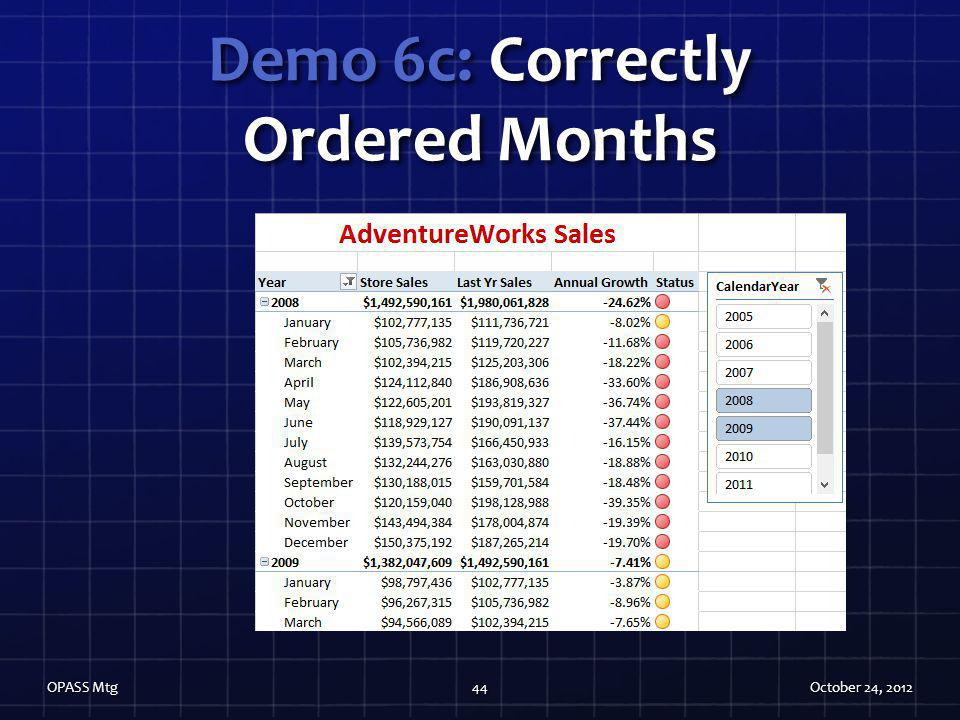 Demo 6c: Correctly Ordered Months