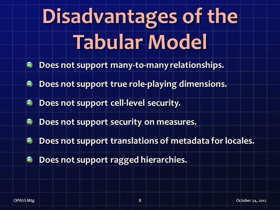 Disadvantages of the Tabular Model
