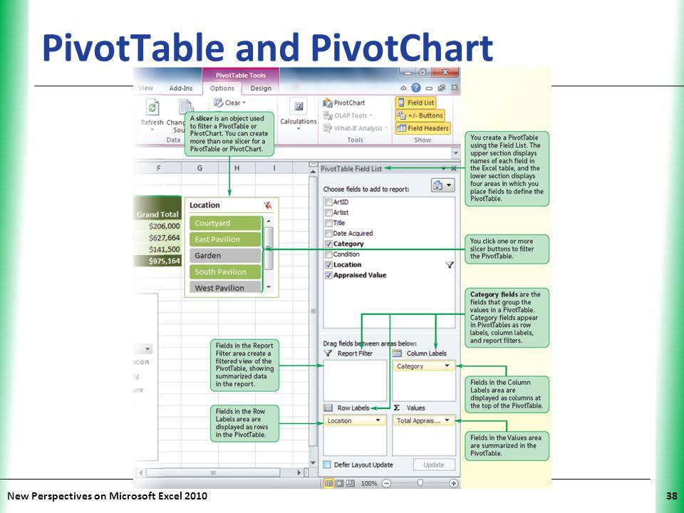 PivotTable and PivotChart