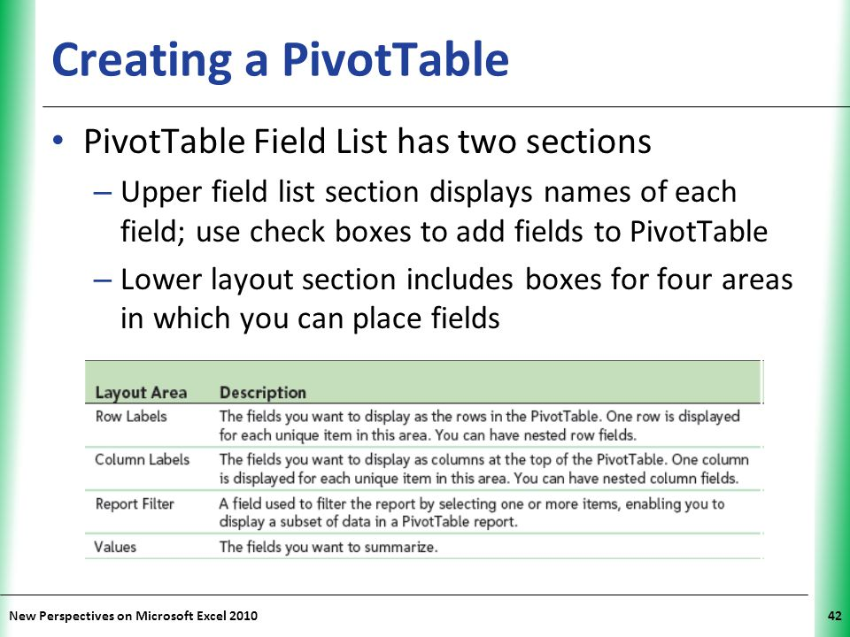 Creating a PivotTable PivotTable Field List has two sections