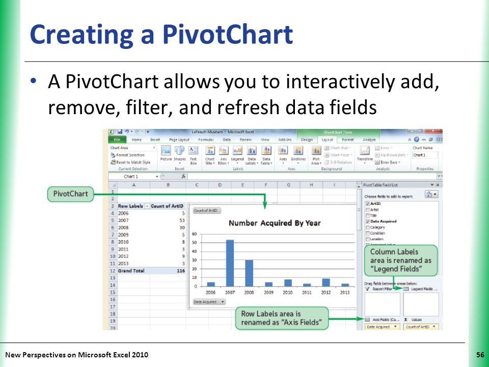 Creating a PivotChart A PivotChart allows you to interactively add, remove, filter, and refresh data fields.