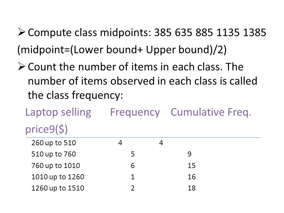 Compute class midpoints: 385 635 885 1135 1385
