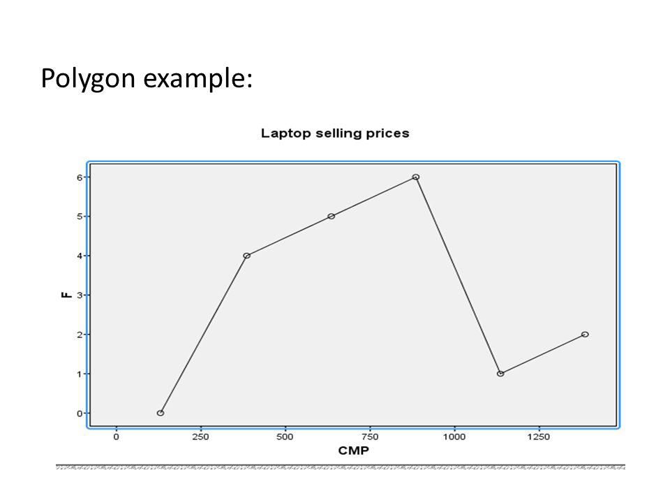 Polygon example: