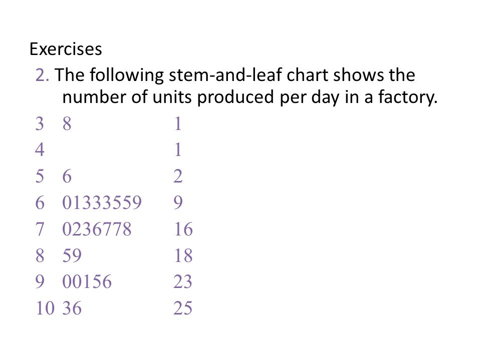 Exercises 2. The following stem-and-leaf chart shows the number of units produced per day in a factory.