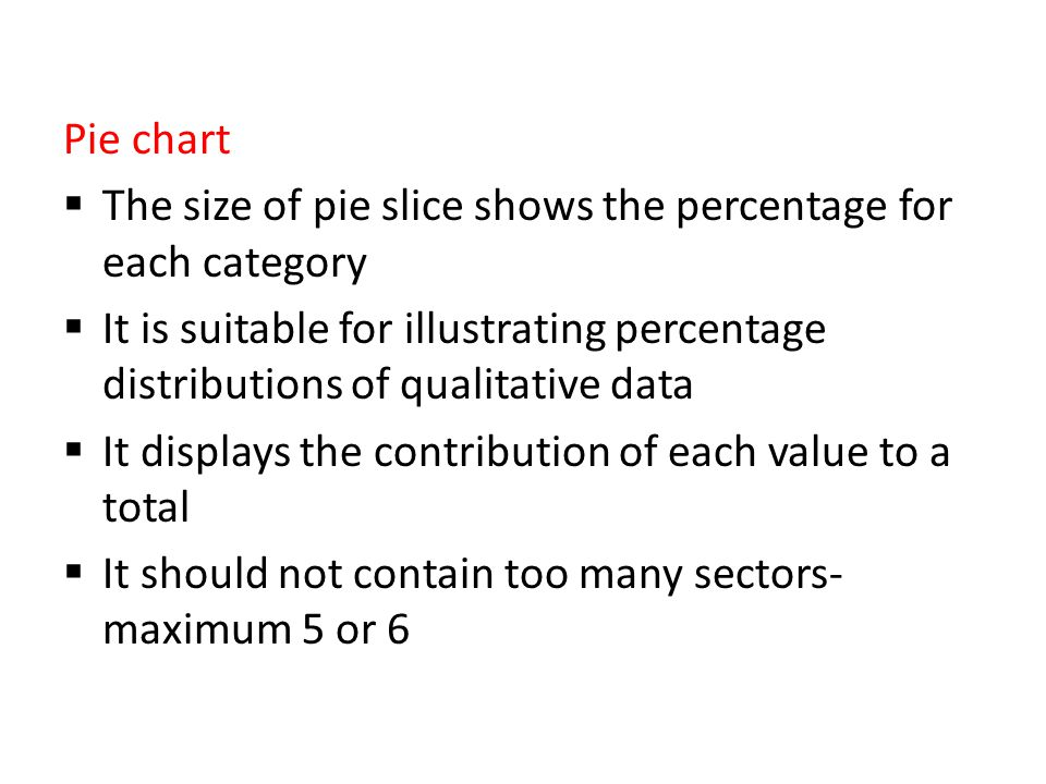 Pie chart The size of pie slice shows the percentage for each category. It is suitable for illustrating percentage distributions of qualitative data.