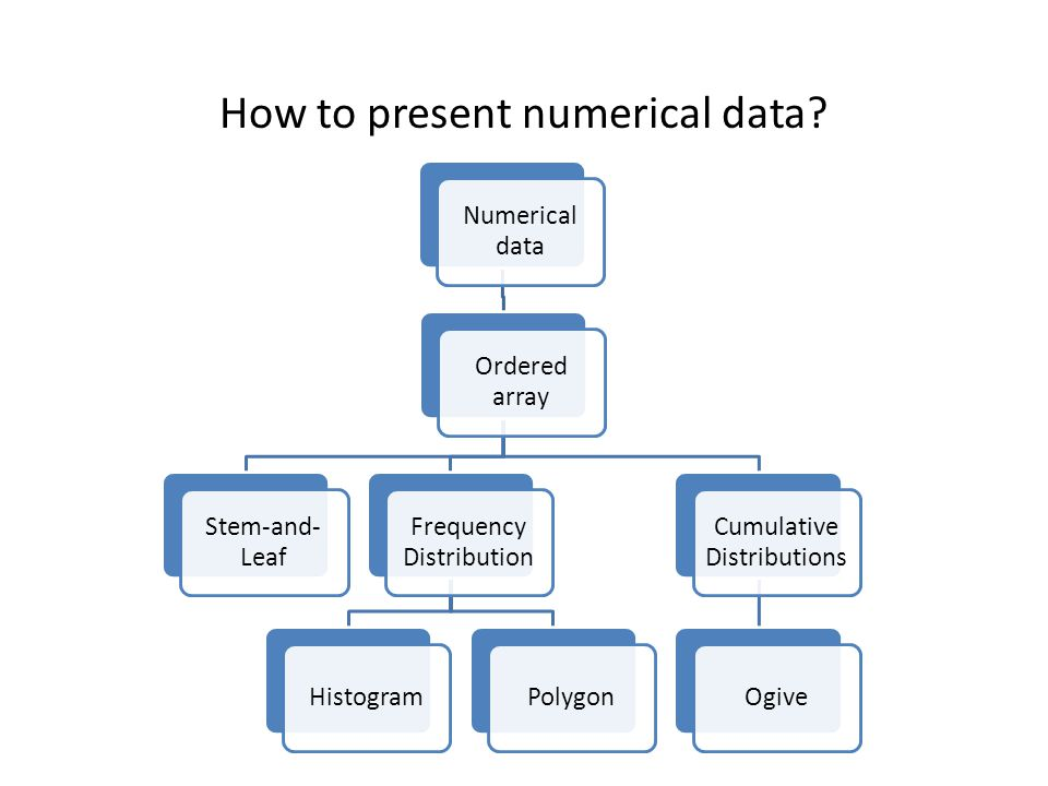 How to present numerical data
