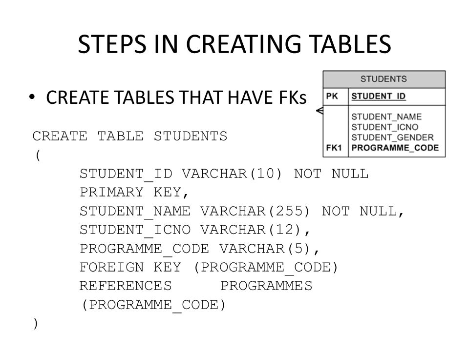 STEPS IN CREATING TABLES
