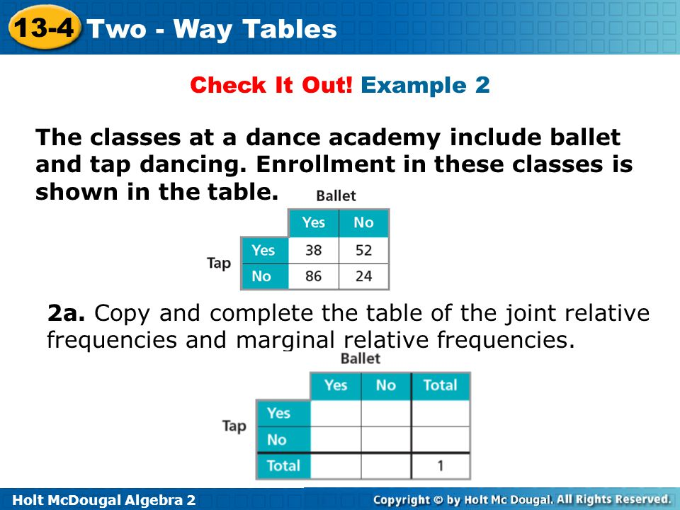 Check It Out! Example 2 The classes at a dance academy include ballet and tap dancing. Enrollment in these classes is shown in the table.