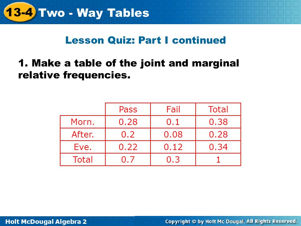 1. Make a table of the joint and marginal relative frequencies.