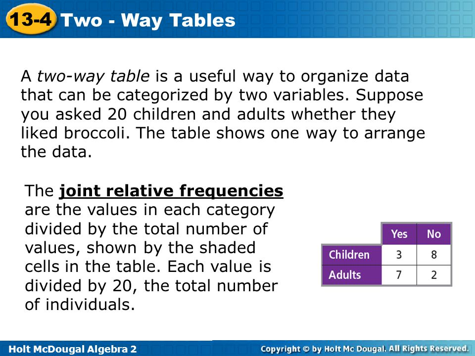 A two-way table is a useful way to organize data that can be categorized by two variables. Suppose you asked 20 children and adults whether they
