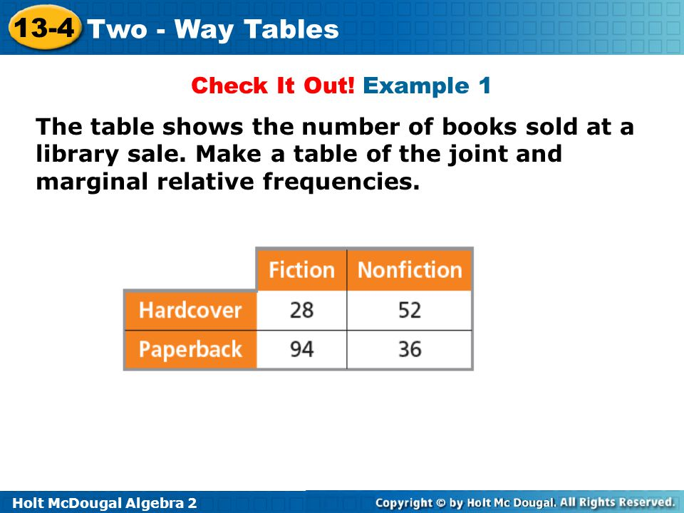 Check It Out. Example 1 The table shows the number of books sold at a library sale.