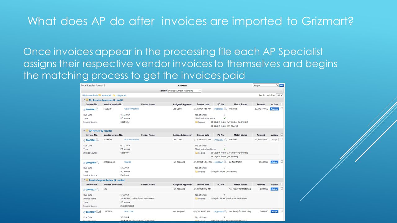 What does AP do after invoices are imported to Grizmart
