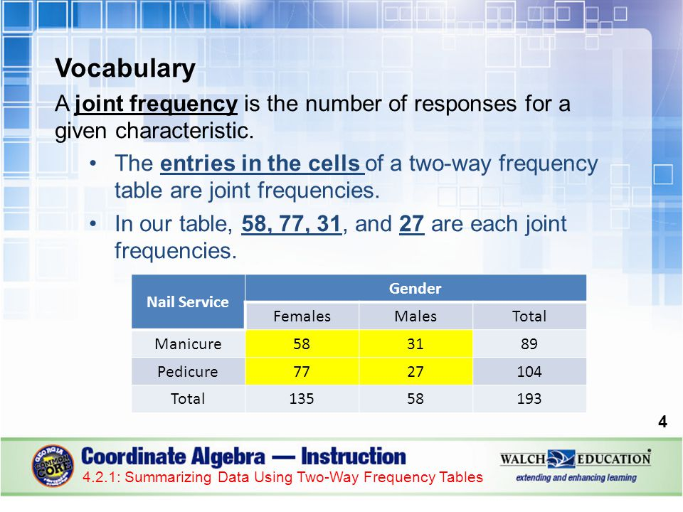 Vocabulary A joint frequency is the number of responses for a given characteristic.
