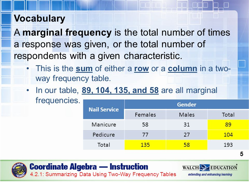 Vocabulary A marginal frequency is the total number of times a response was given, or the total number of respondents with a given characteristic.