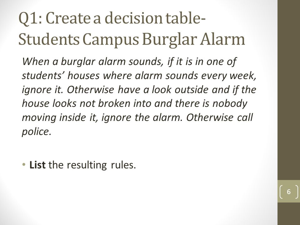 Q1: Create a decision table- Students Campus Burglar Alarm