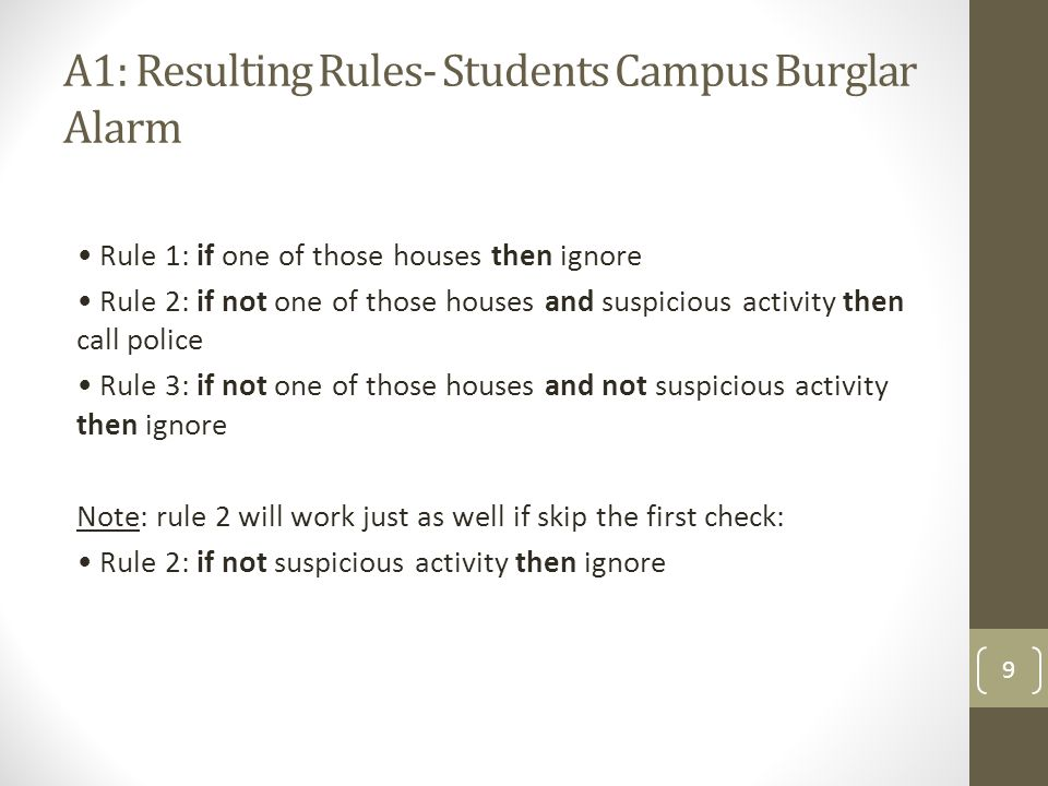A1: Resulting Rules- Students Campus Burglar Alarm