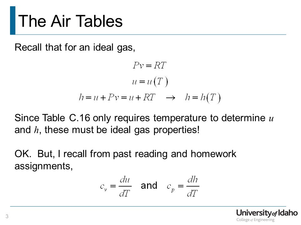 The Air Tables Recall that for an ideal gas,