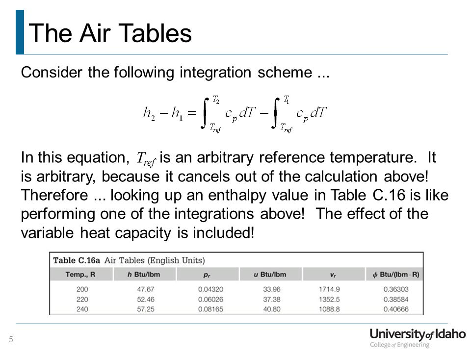 The Air Tables Consider the following integration scheme ...
