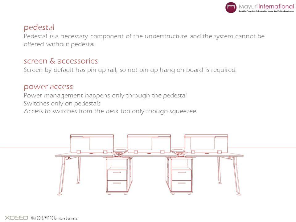 pedestal screen & accessories power access