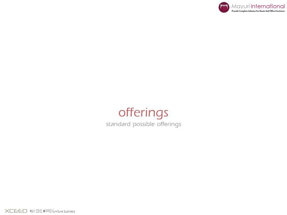standard possible offerings