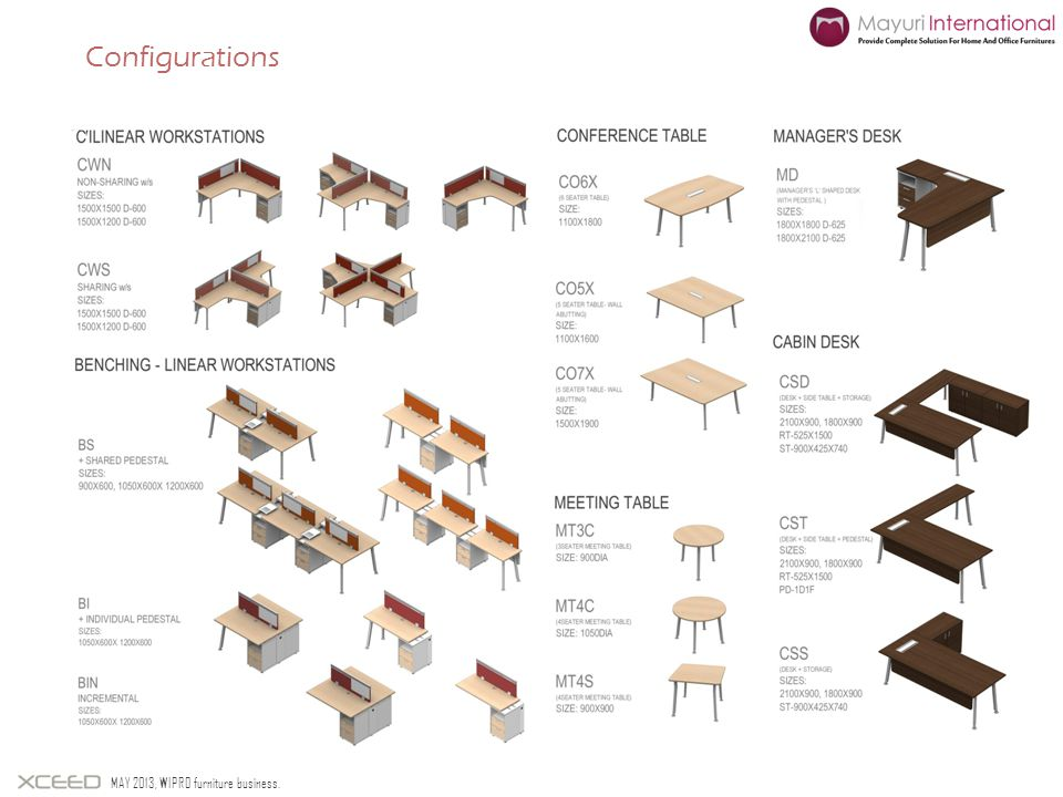 Configurations MAY 2013, WIPRO furniture business.