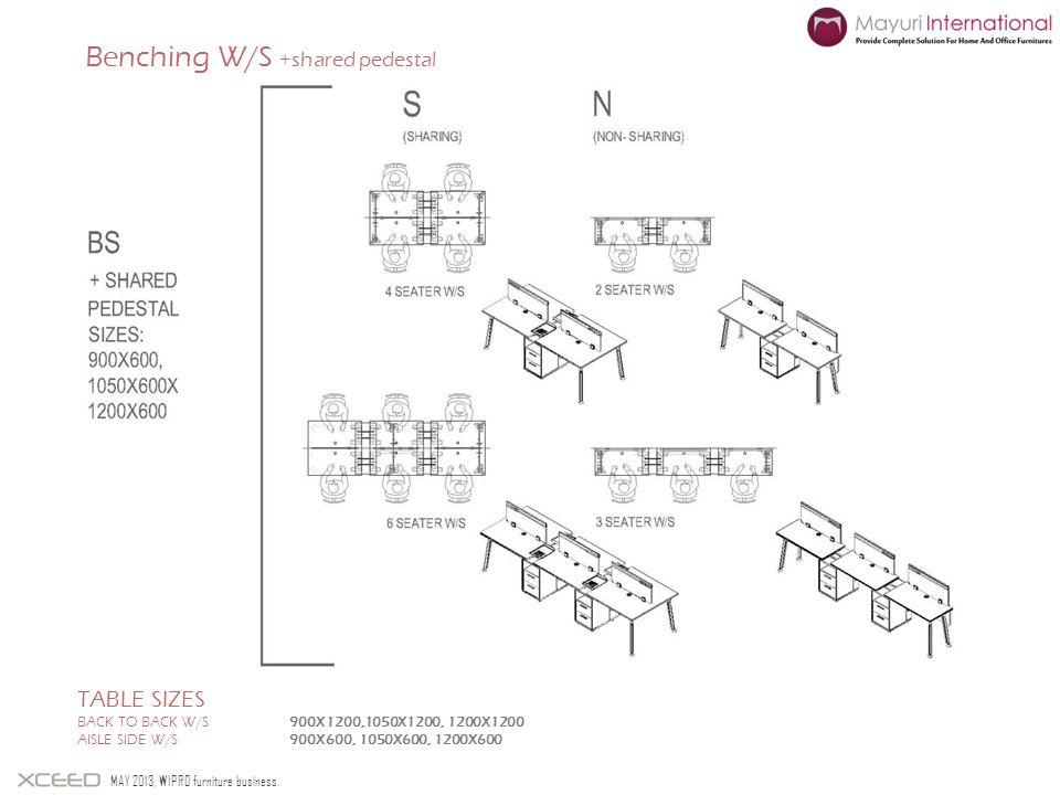 Benching W/S +shared pedestal