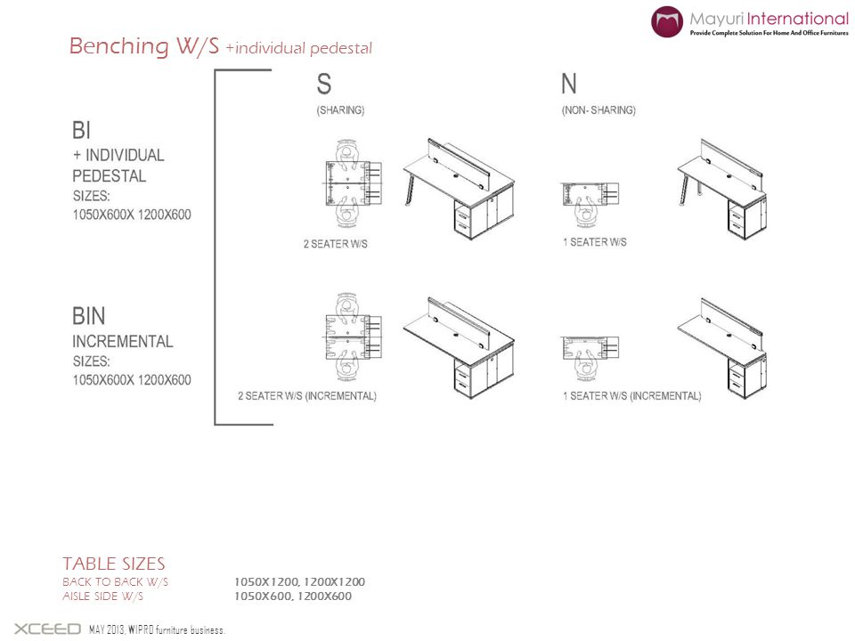 Benching W/S +individual pedestal