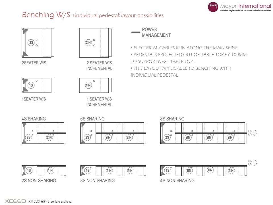 Benching W/S +individual pedestal: layout possibilities