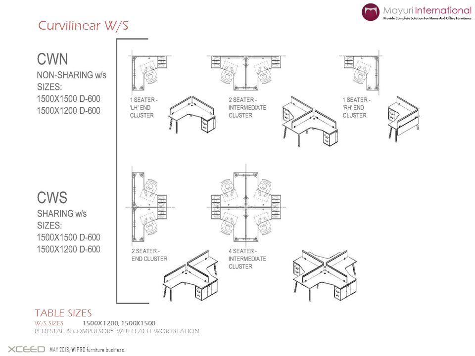 Curvilinear W/S Table sizes W/S sizes 1500X1200, 1500X1500