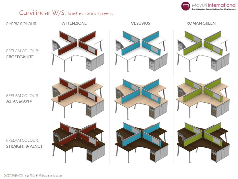 Curvilinear W/S: finishes- fabric screens