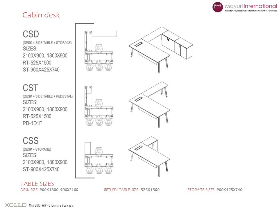 Cabin desk Table sizes. Desk size- 900X1800, 900X2100 return table size- 525X1500 Storage sizes- 900X425X740.