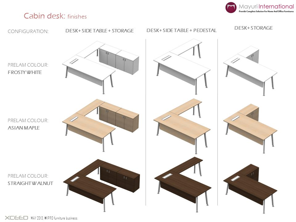 Cabin desk: finishes Desk+ storage Desk+ side table + pedestal