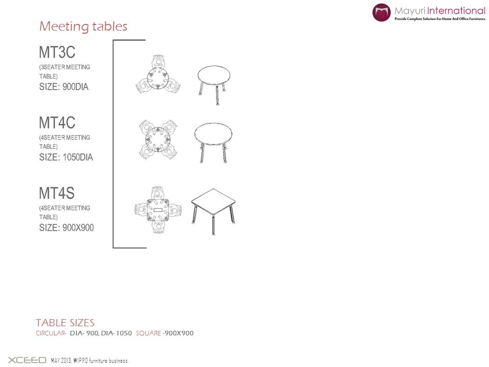 Meeting tables Table sizes