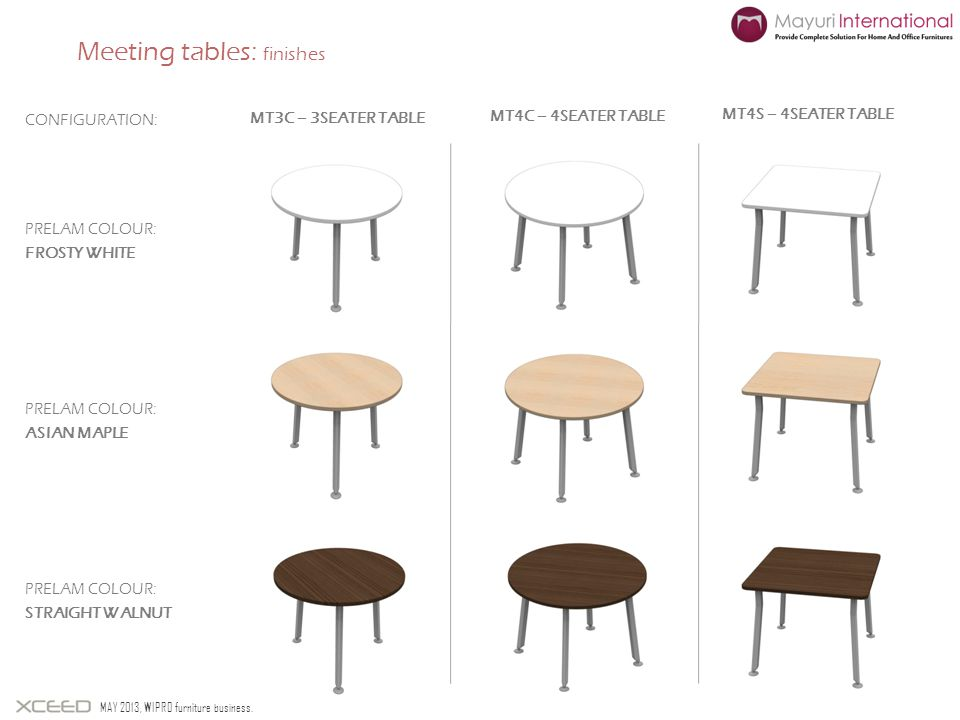 Meeting tables: finishes