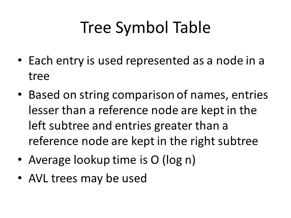 Tree Symbol Table Each entry is used represented as a node in a tree
