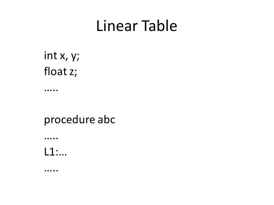 Linear Table int x, y; float z; ….. procedure abc L1:…