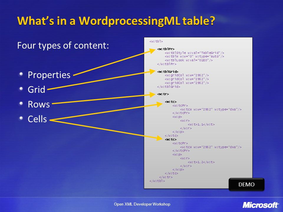 What's in a WordprocessingML table