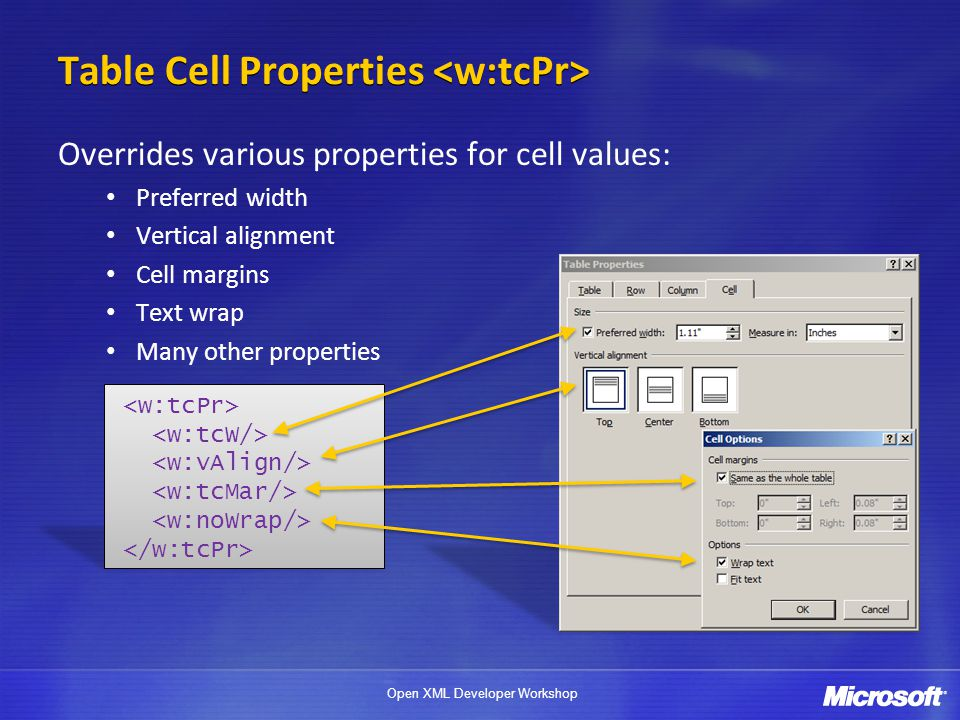 Table Cell Properties <w:tcPr>