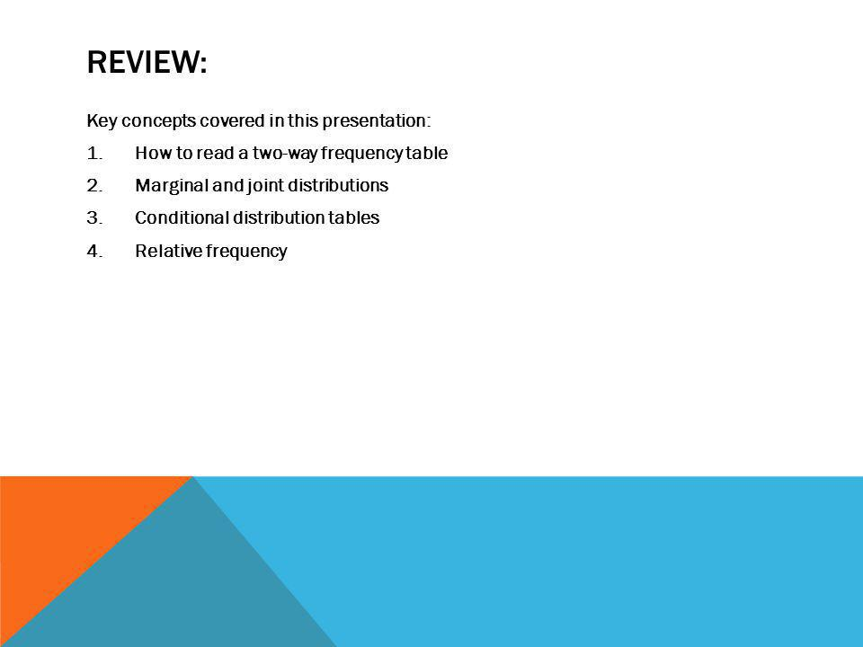 Review: Key concepts covered in this presentation: