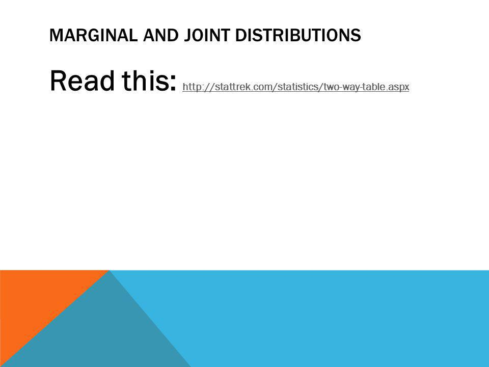 Marginal and Joint Distributions