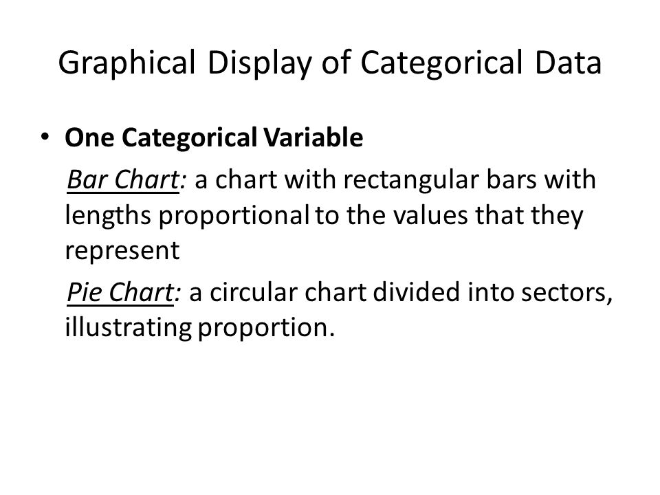 Graphical Display of Categorical Data