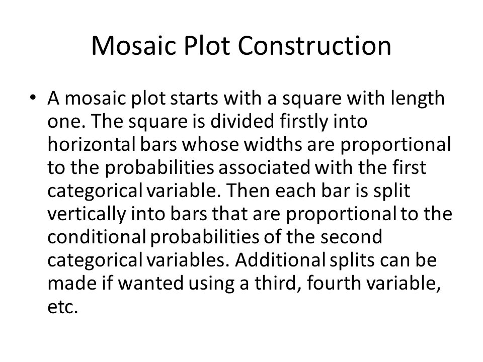 Mosaic Plot Construction